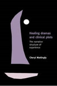 Picture of Healing Dramas and Clinical Plots