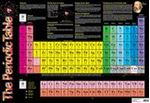 Picture of Periodic Table Laminated Poster