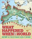Picture of What Happened When in the World: History as You've Never Seen it Before