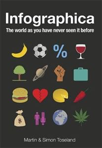 Picture of Infographica: World as you have never seen it before