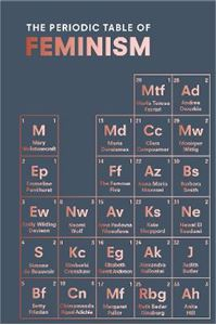 Picture of Periodic Table of Feminism