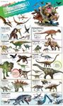 Picture of DKfindout! Dinosaurs Poster